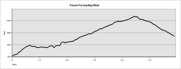 French Fry Trail elevation