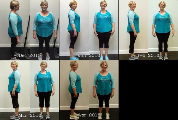 Doni weight loss comparison Apr 2016