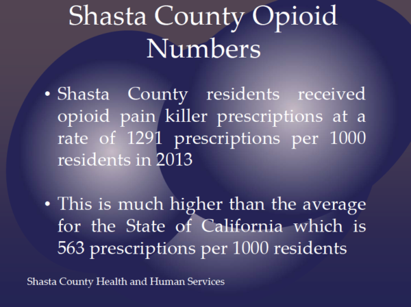 Per capita use of prescription opioid painkillers in Shasta County rivals that of the other rural areas in the United States.