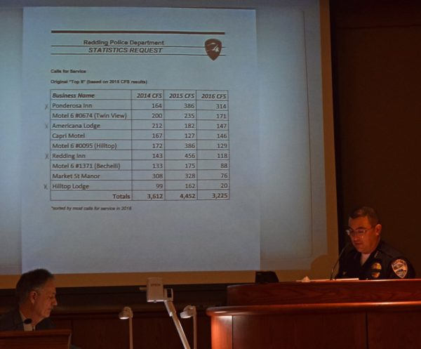 Police Chief Paoletti notes improvements at Redding hotels.
